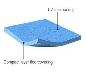 Homogeneous Flooring, Homogeneous Flooring Sheet, Homogeneous Vinyl Flooring, Homogeneous Vinyl Sheet Flooring, Homogeneous Sheet Flooring, Homogeneous Flooring Supplier, Homogeneous Flooring Sheet Supplier, Homogeneous Vinyl Flooring Supplier, Homogeneous Vinyl Sheet Flooring Supplier, Homogeneous Sheet Flooring Supplier, Homogeneous Flooring Manufacturer, Homogeneous Flooring Sheet Manufacturer, Homogeneous Vinyl Flooring Manufacturer, Homogeneous Vinyl Sheet Flooring Manufacturer, Homogeneous Sheet Flooring Manufacturer, PVC Homogeneous Flooring, PVC Homogeneous Flooring Supplier, Homogeneous Flooring Manufacturer, Homogeneous Vinyl Flooring Supplier, Hospital Flooring, Hospital Vinyl Flooring, Hospital Flooring Supplier, Hospital Vinyl Flooring Supplier, Vinyl Flooring, Vinyl Flooring Supplier, Healcare Flooring, Healcare Flooring Supplier, Healthcare Vinyl Flooring, Healthcare Vinyl Flooring, Commercial Flooring, Commercial Flooring Supplier, Homogeneous Sheet Flooring, Homogeneous Sheet Vinyl Flooring,Homogeneous Vinyl Floor, Homogeneous Vinyl Floor, Vinyl Flooring, Vinyl Flooring Supplier, Commercial Vinyl Flooring, Commercial Vinyl Flooring Supplier,